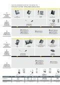 Übersicht aller zertifizierten Headsets - headON - Seite 4