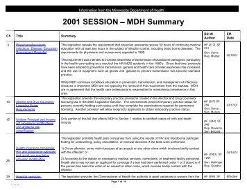 2001 Bill Summary - Minnesota Department of Health