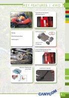 Canycom Produktbroschüre - Seite 5