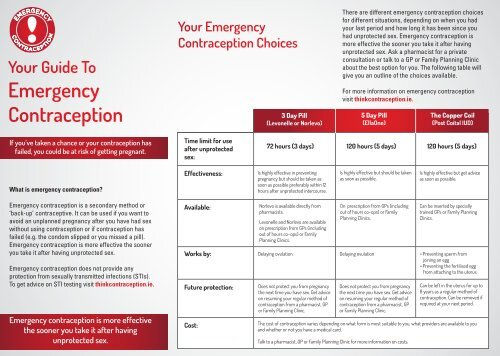 Long-Term Contraception - Health Promotion Unit