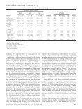 Sleep at Simulated 2438 m - Oklahoma State University Center for ... - Page 5