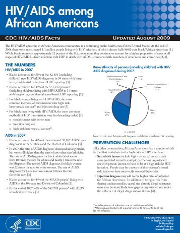 Hiv aids among young african americans