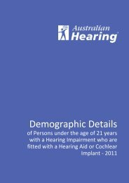 Demographics of Persons under the age of 21 years with Hearing Aids