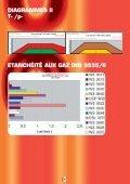 grafotherm - HECKER WERKE GmbH - Page 6
