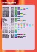 grafotherm - HECKER WERKE GmbH - Page 7
