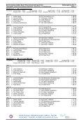 Meldeergebnis Bezirk 2013 - TG Heddesheim - Page 5