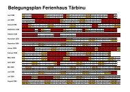 Belegungsplan Ferienhaus Tärbinu