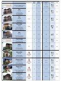 Ferienwohnungsverzeichnis Heidadorf Visperterminen - Page 3