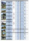 Ferienwohnungsverzeichnis Heidadorf Visperterminen - Page 4