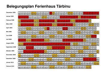 Belegungsplan Tärbinu