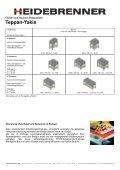 Elektro-Mongolen-Grill - HEIDEBRENNER GmbH - Seite 2