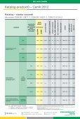 Katalog transPortbetonu a značKových ProduKtů - HeidelbergCement - Page 5