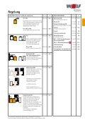 Heizsysteme in achat - Der Heizungs-Discount - Page 7