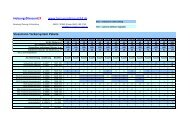 Viessmann-Fussbodenheizung-Tackersystem-Grundpakete