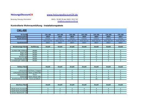 Cwl 400 Pakete Heizungs Discount 24