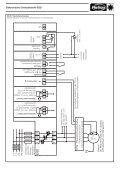 Elektronischer Drehzahlsteller ESD - HELIOS Ventilatoren - Page 3