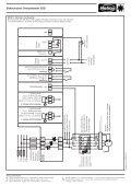 Elektronischer Drehzahlsteller ESD - HELIOS Ventilatoren - Page 4