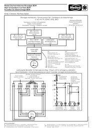 Brandgas-Dachventilatoren - HELIOS Ventilatoren