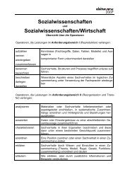 Operatorenübersicht - Standardsicherung NRW
