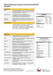 Wirtschaftstrends kompakt Jahreswechsel 2012/13 Mongolei