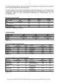 Exportbericht Paraguay - Aussenwirtschaftsportal Bayern - Page 7