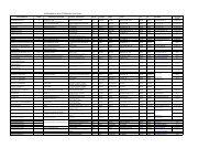 20110620_Ausbildungsberufe alphabetisch_2011 - Hemer