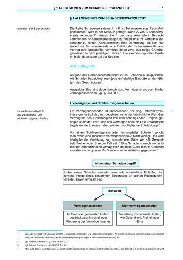 download Informatik in der Praxis: Aspekte