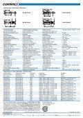Induktive Miniatur-Sensoren mit grossem Schaltabstand, Serie 500 ... - Page 2