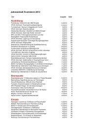 Jahresinhalt FEUERWEHR 2013 Ausbildung Brennpunkt Einsatz