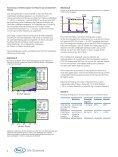 HyperCel™ STAR AX Ionenaustauschsorbens - Pall Corporation - Page 4