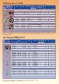 INFO - Mazací hlavice-En_pro PDF převod - Hennlich - Page 3