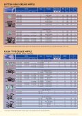 INFO - Mazací hlavice-En_pro PDF převod - Hennlich - Page 4