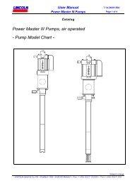 Power Master III Pumps, air operated - Pump Model Chart - - Hennlich