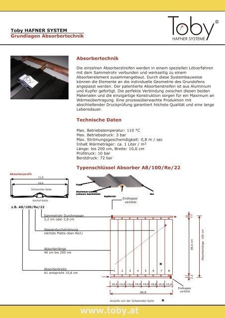 Datenblatt Absorbertechnik Profil 10 6