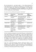 BSL Rasengräser 2012_Internet.indd - Bundessortenamt - Page 7