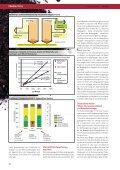 Positiver Einfluss auf den Humusgehalt - Seite 3