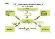 Die Pax-Sammelstiftungen und ihre Partner im Vorsorgeumfeld
