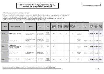 Cadenza Document - Conseil Général de l'Hérault