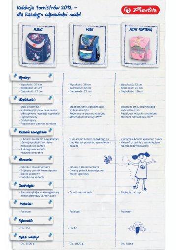 Kolekcja tornistrów 2012 - dla każdego odpowiedni model