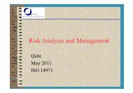 Services/innerData/uploads/Risk Management Qsite ... - Hermon Labs