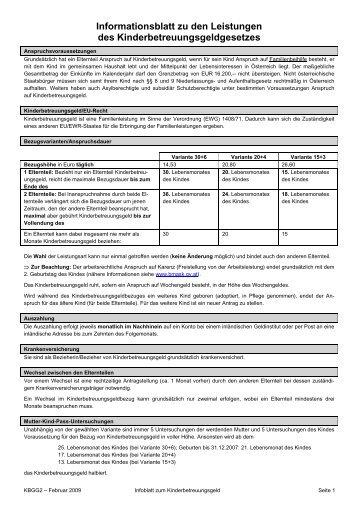 KBGG 2 - Österreichische Sozialversicherung