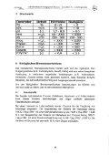 Vortrag 6. Rottaler Biomasse Fachgespräch ... - Biogas-Infoboard - Page 6