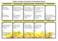 Easter Activities with Chestnut Tree Children's Centre - Hertfordshire ...