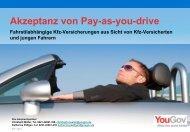 Akzeptanz von Pay-as-you-drive Erscheinungsdatum - YouGov