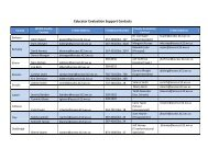 Educator Evaluation Support Contacts