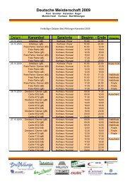 Zeitplan der DM 2009