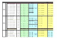 Zeitplan Gesamt DJM 2013