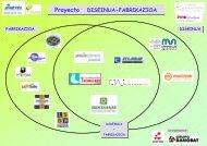 Presentacion Capellan Jornada Diseinua Fabrikazioa - Hetel