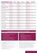 Preise 2013/2014 - Seite 7