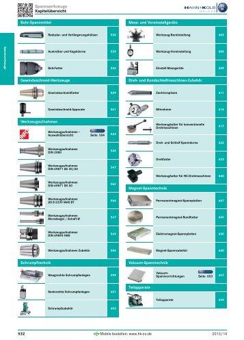 1. Katalog Spannwerkzeuge - Hahn +Kolb Werkzeuge GmbH
